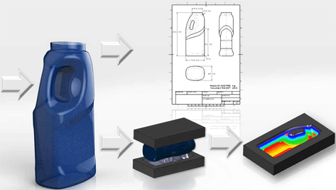 Blue plastic bottle with drawing and mold tool