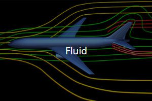 Model of an airplane with fluid flow show as in a wind tunnel