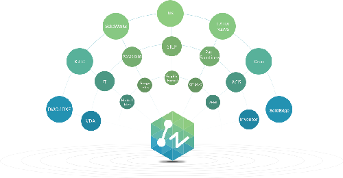 A blue and green balloon diagram showing compatible systems